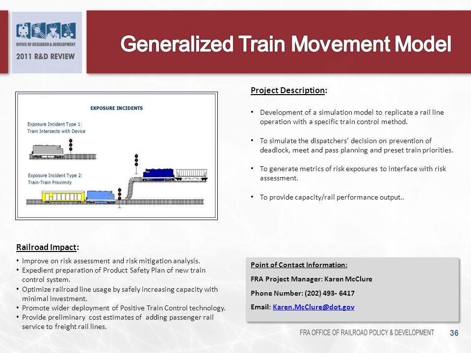 Generalized Train Movement Model
