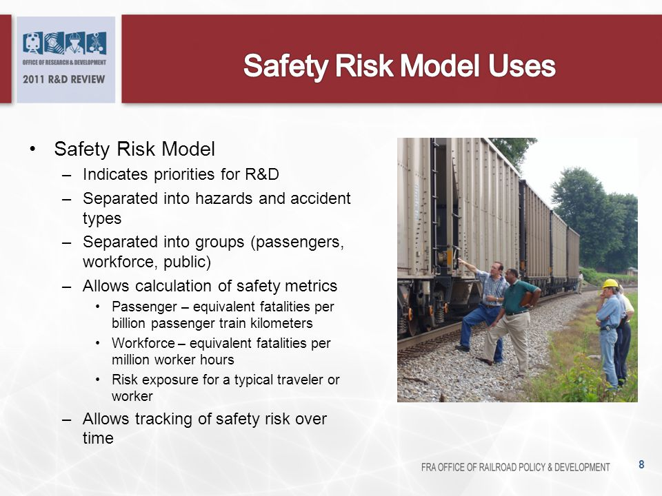 Safety Risk Model Uses Safety Risk Model Indicates priorities for R&D