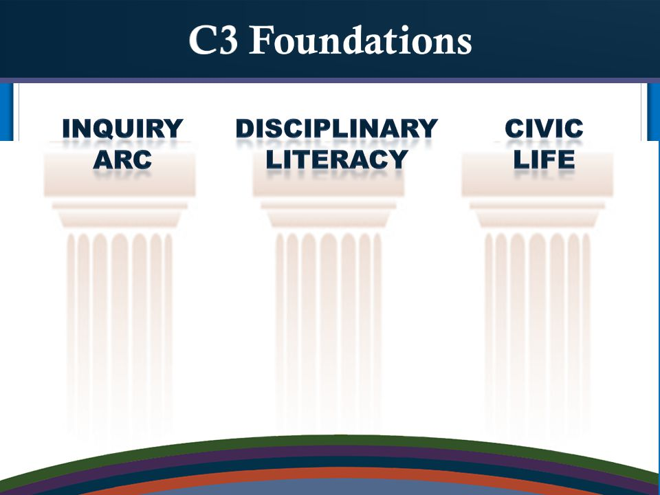 C3 Foundations Inquiry Arc Disciplinary Literacy Civic Life