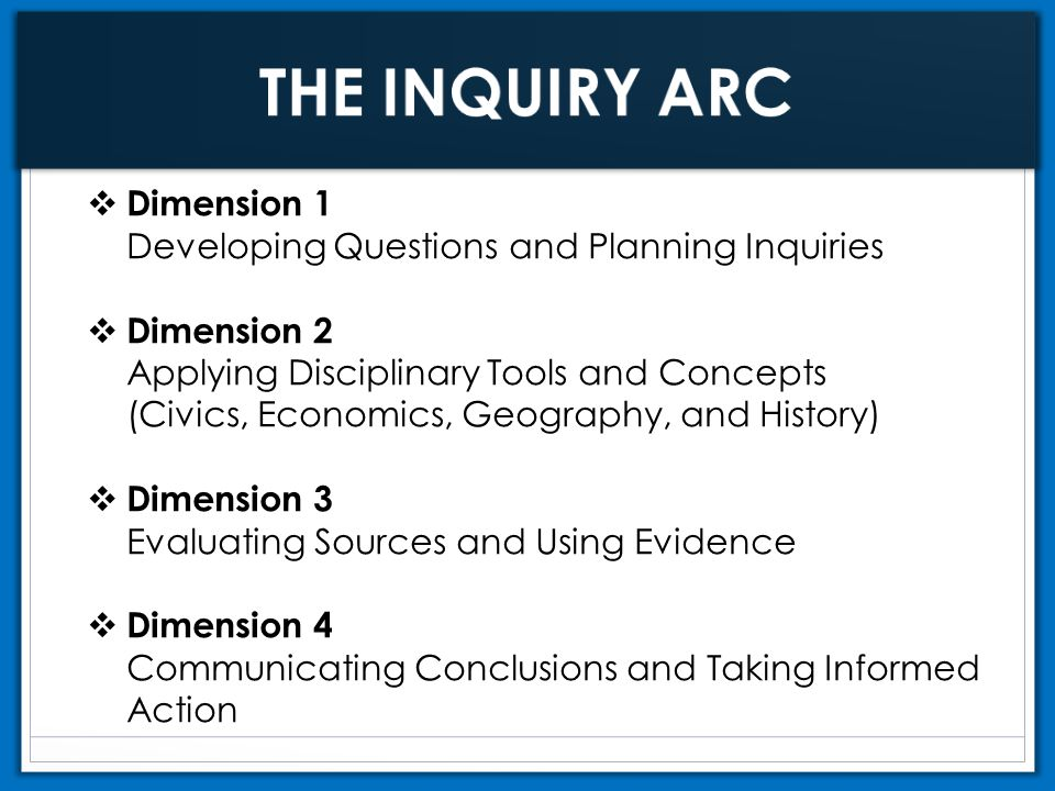 THE INQUIRY ARC Dimension 1 Developing Questions and Planning Inquiries.