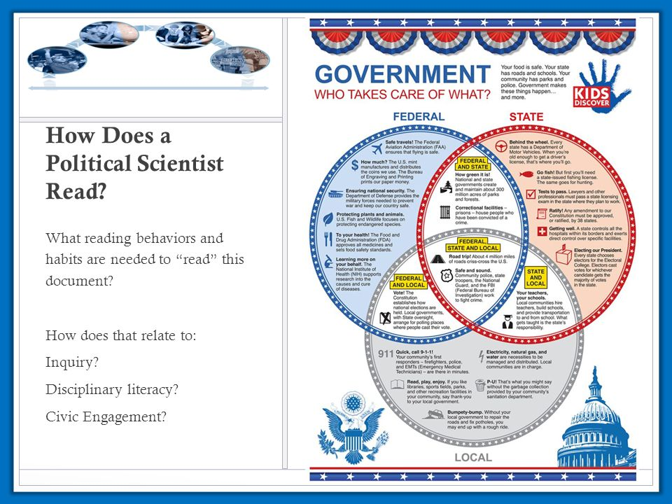 How Does a Political Scientist Read