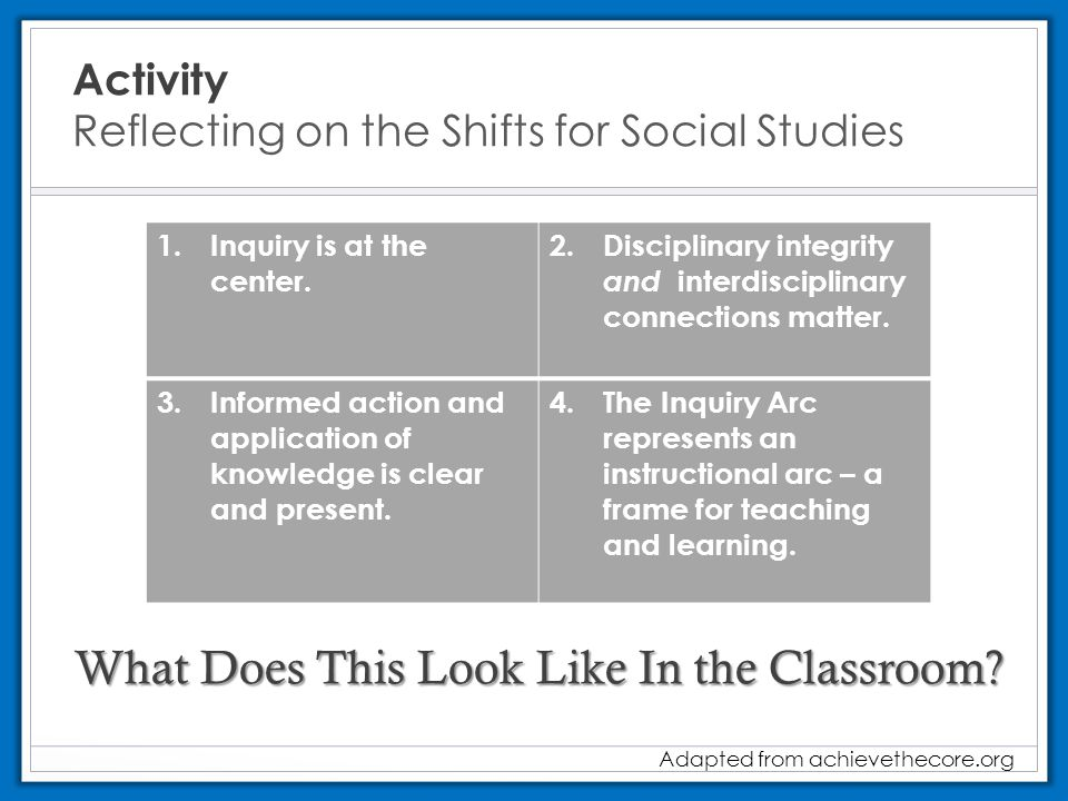 Activity Reflecting on the Shifts for Social Studies