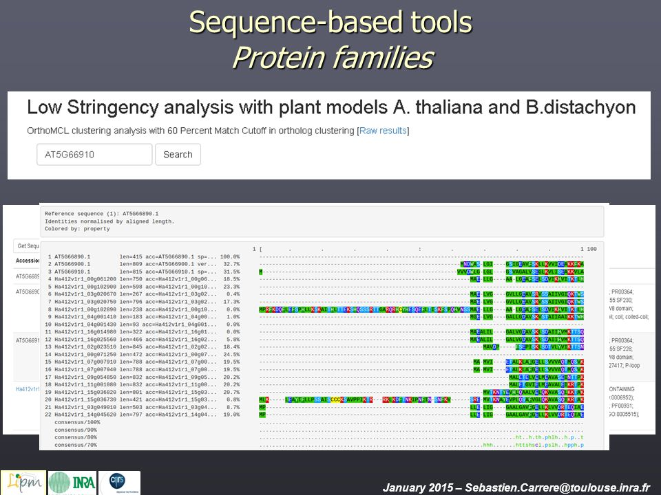 Sequence-based tools Protein families