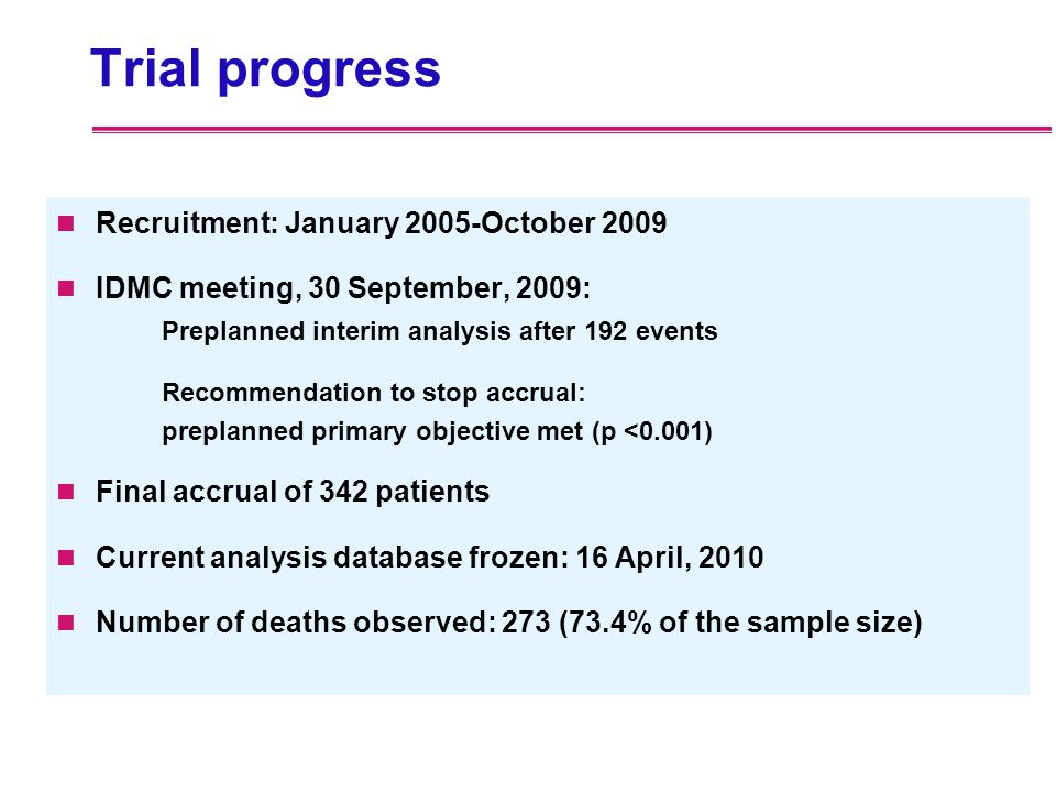 Trial progress Recruitment: January 2005-October 2009