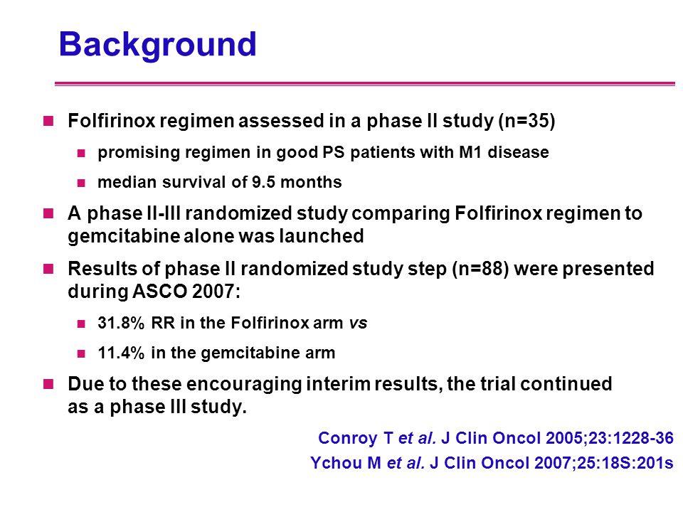 Background Folfirinox regimen assessed in a phase II study (n=35)