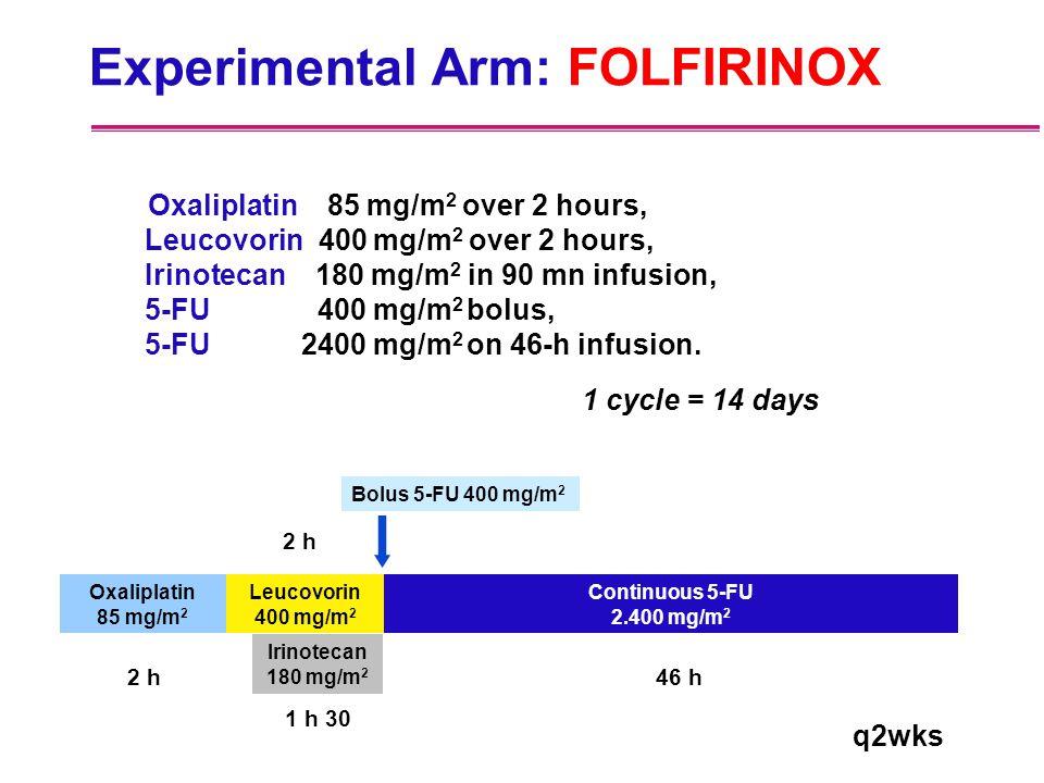 Experimental Arm: FOLFIRINOX