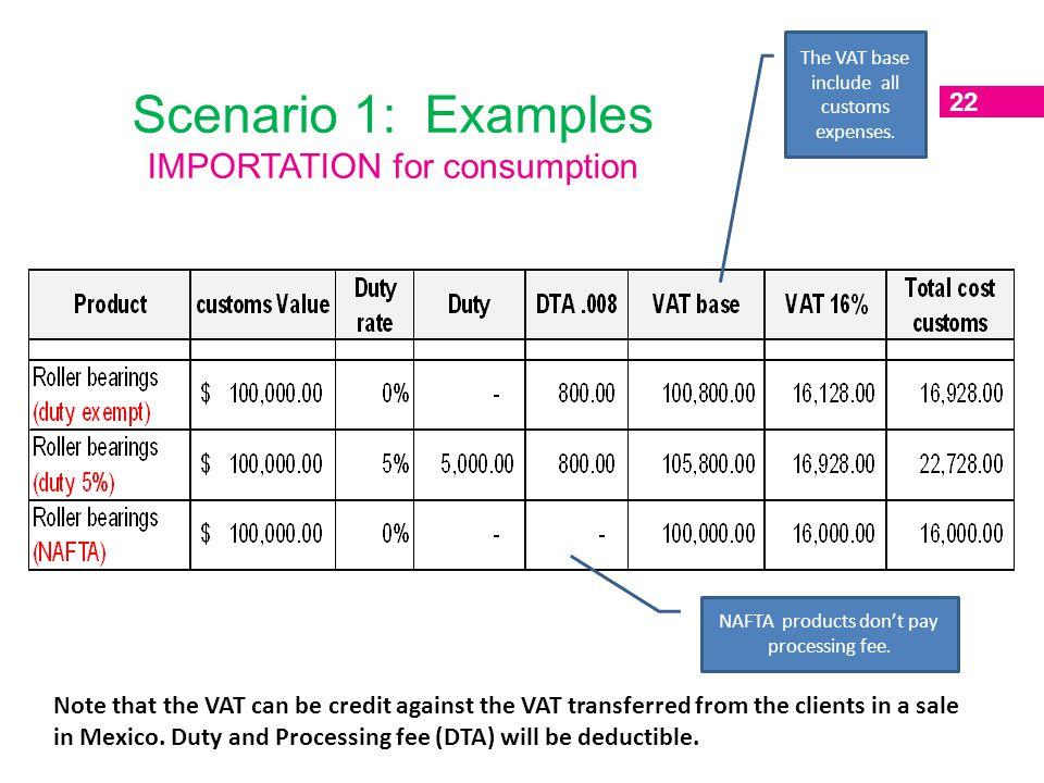 Scenario 1: Examples IMPORTATION for consumption