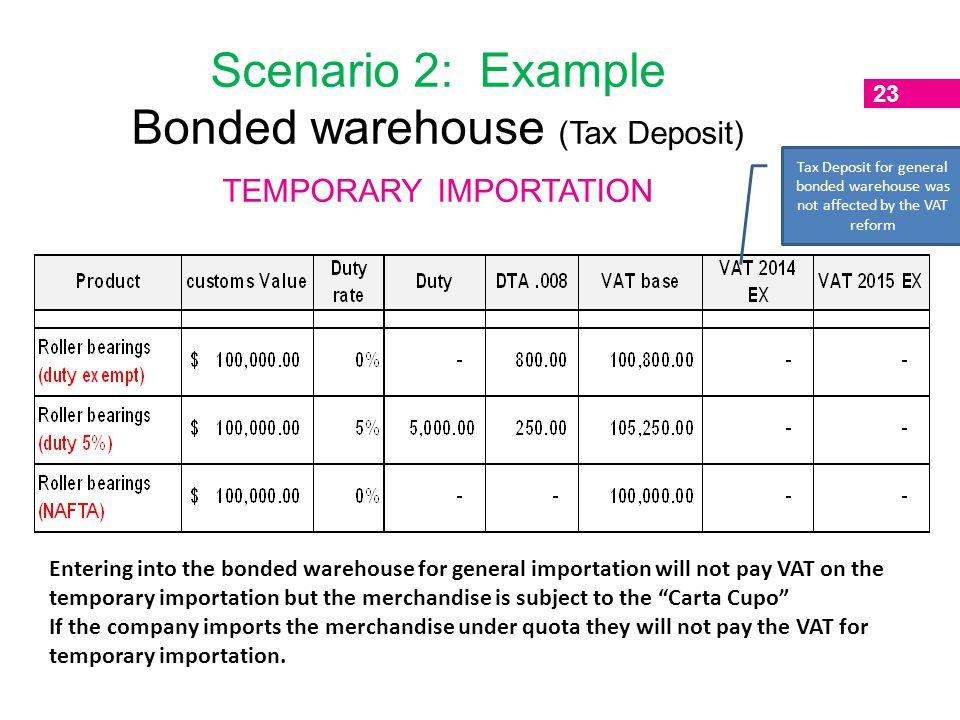 Scenario 2: Example Bonded warehouse (Tax Deposit) TEMPORARY IMPORTATION