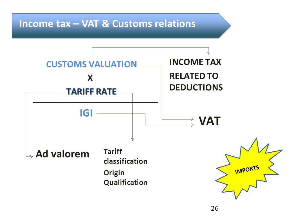 VAT Income tax – VAT & Customs relations IGI Ad valorem INCOME TAX