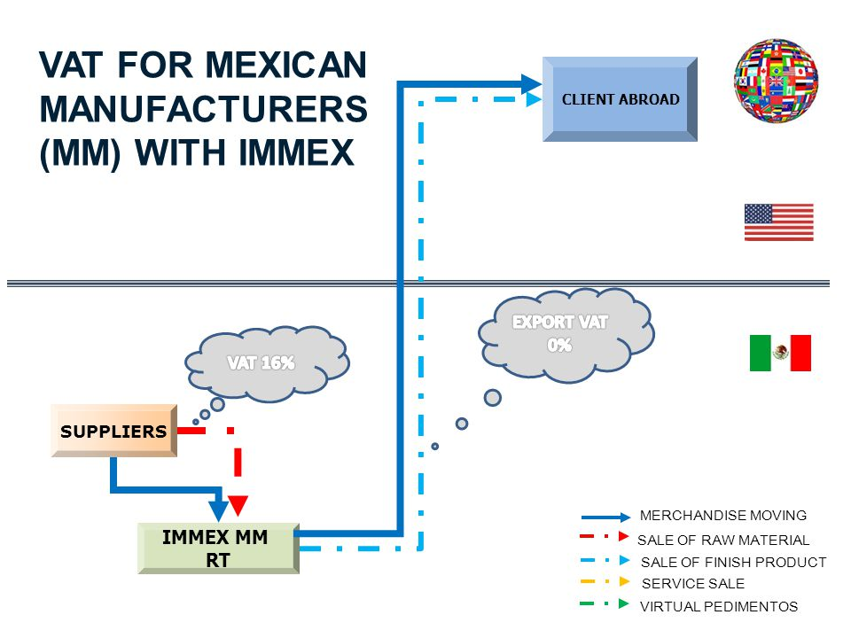 VAT FOR MEXICAN MANUFACTURERS (MM) WITH IMMEX