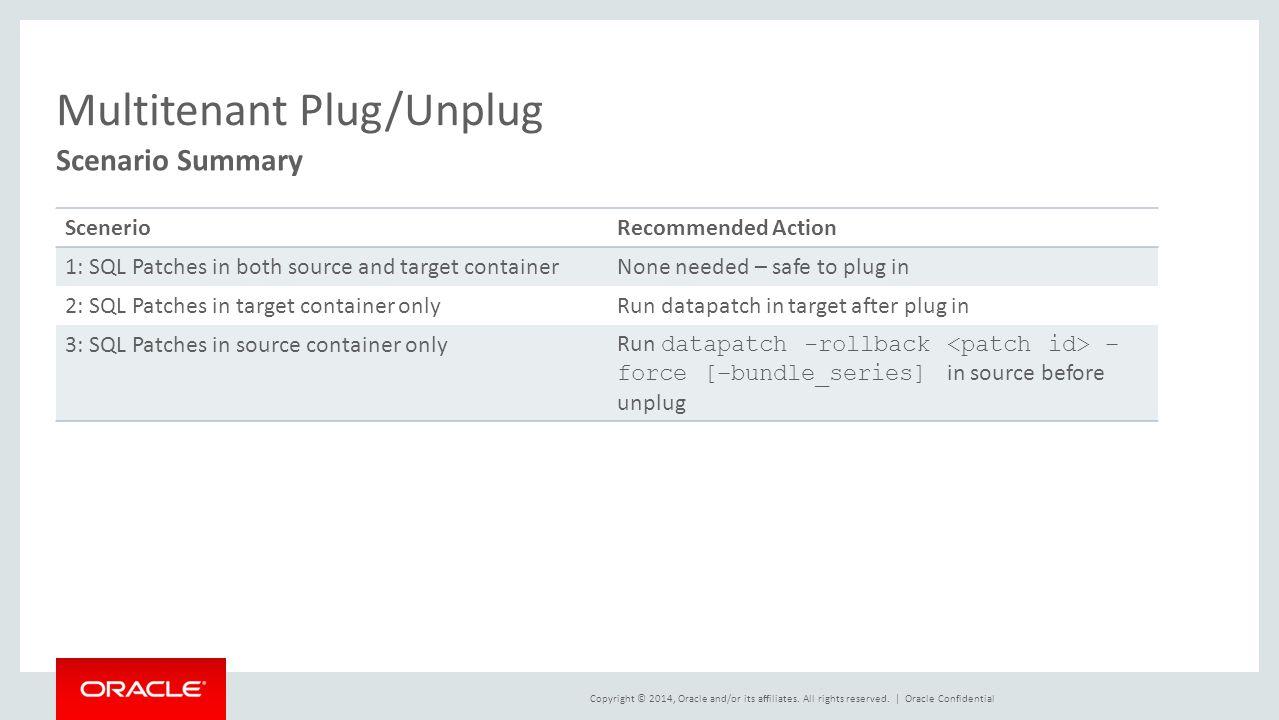 Multitenant Plug/Unplug