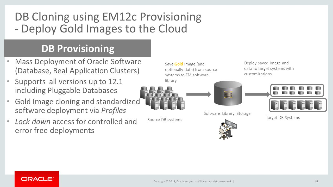 DB Cloning using EM12c Provisioning - Deploy Gold Images to the Cloud