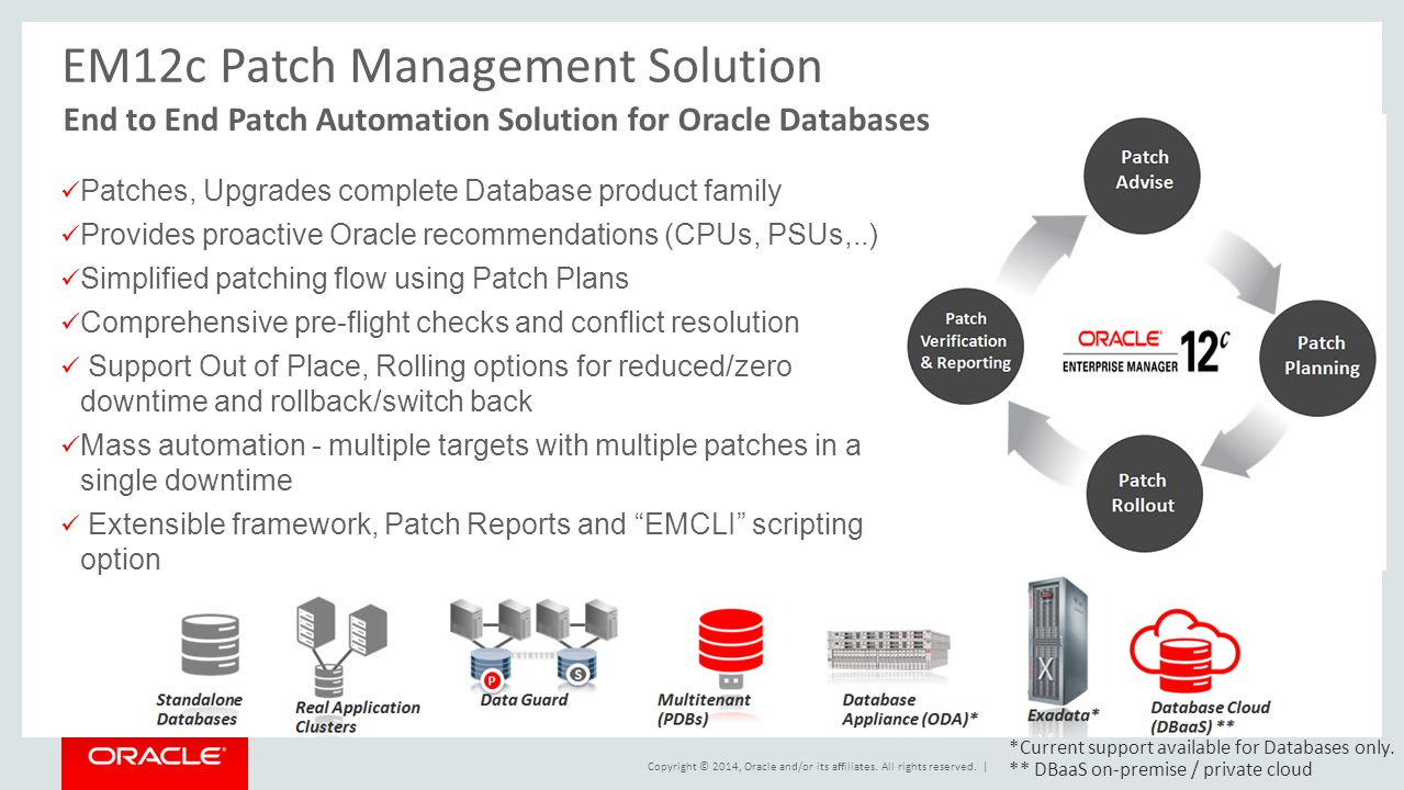 EM12c Patch Management Solution