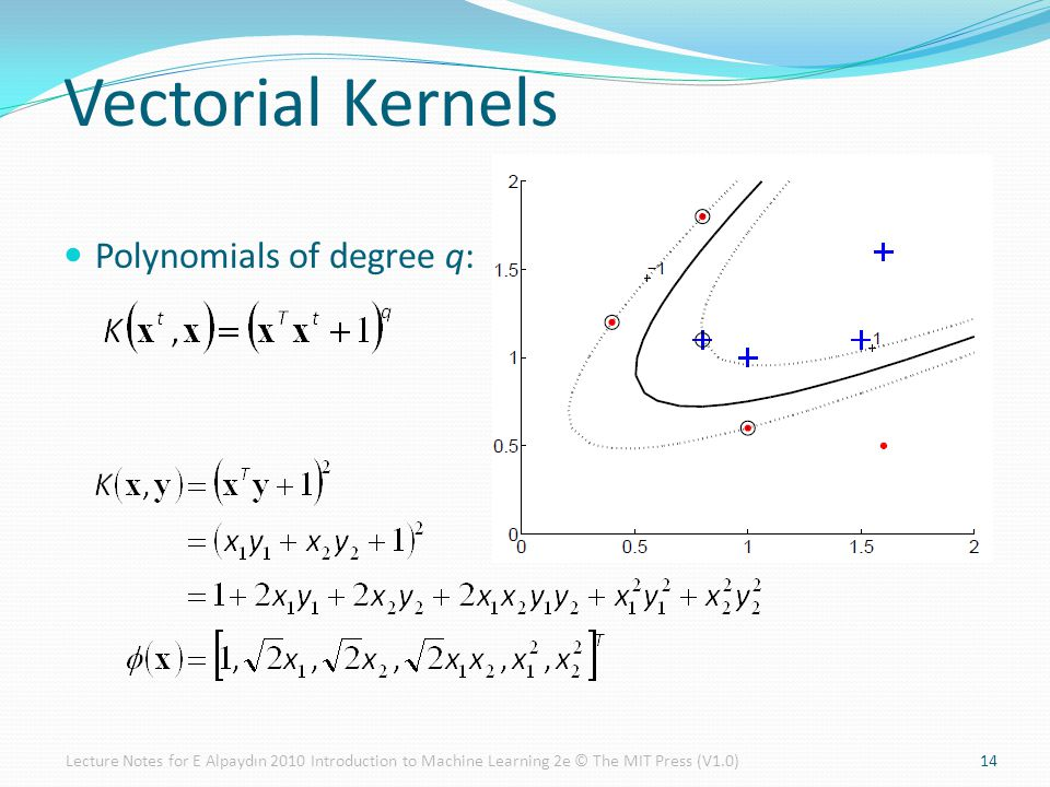 Vectorial Kernels Polynomials of degree q: