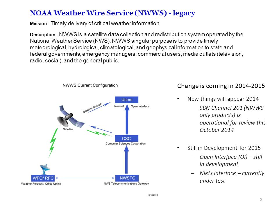 NOAA Weather Wire Service (NWWS) - legacy