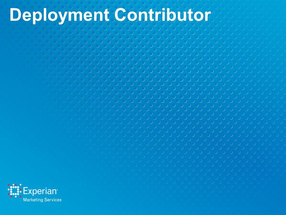 Deployment Contributor