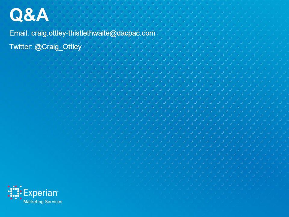 Q&A Email: craig.ottley-thistlethwaite@dacpac.com