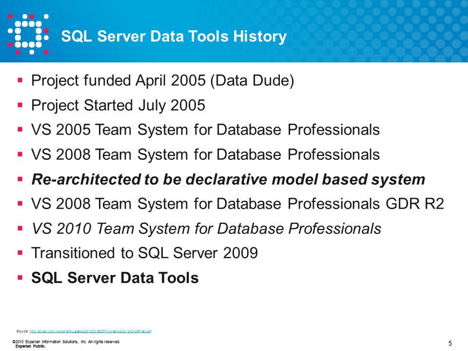 SQL Server Data Tools History
