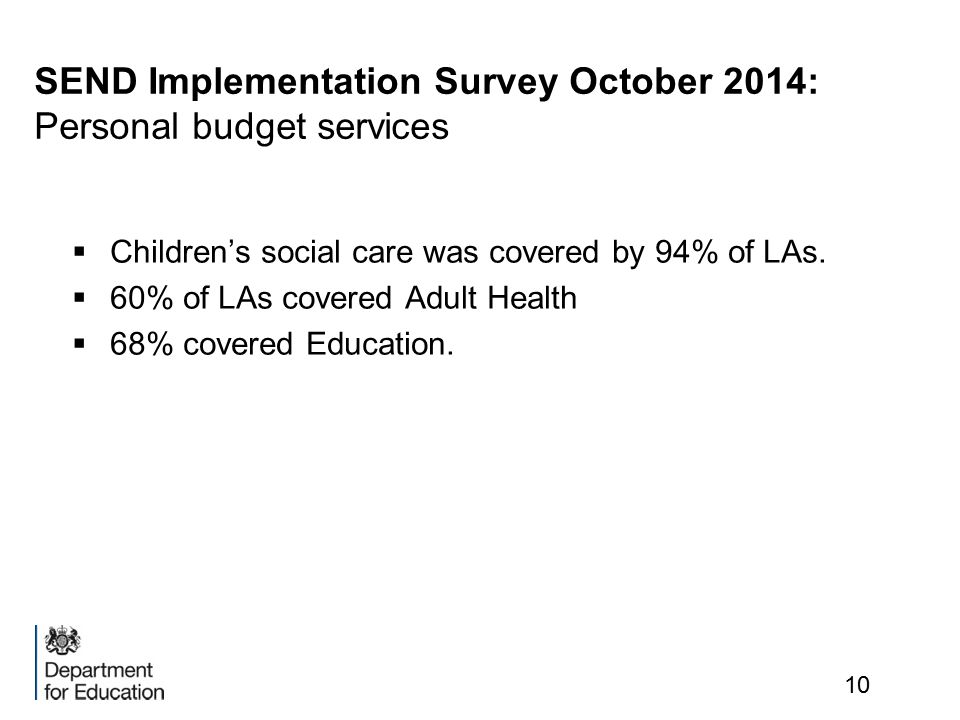SEND Implementation Survey October 2014: Personal budget services