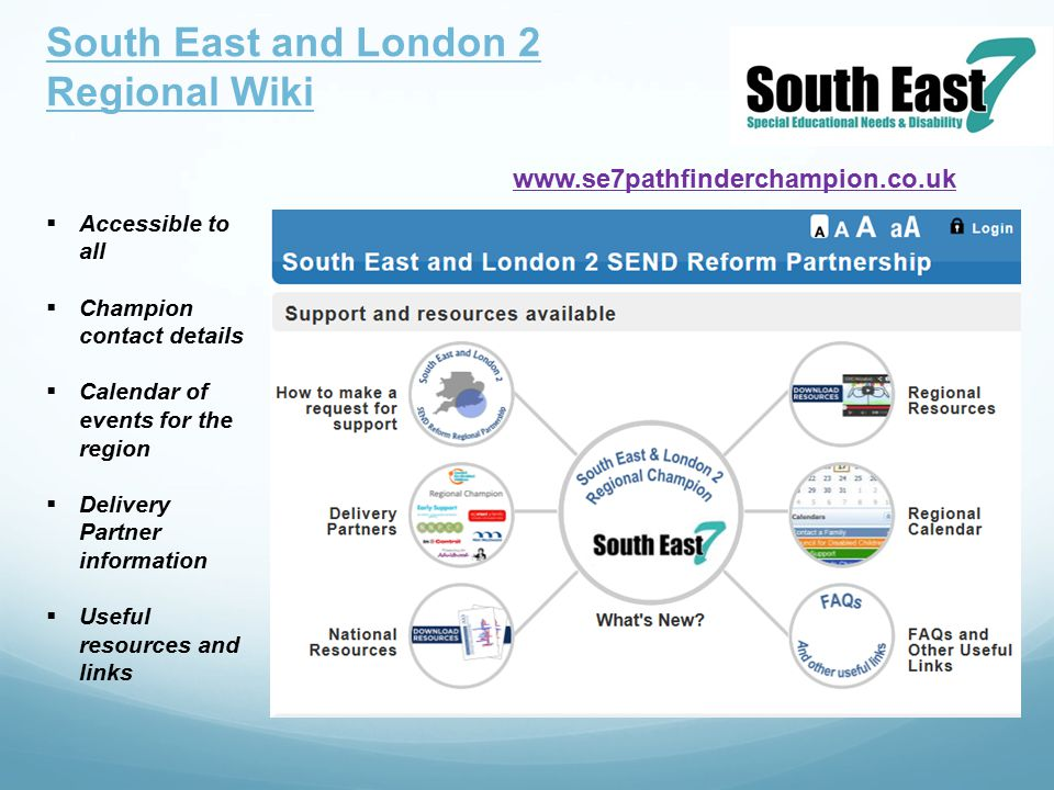 South East and London 2 Regional Wiki