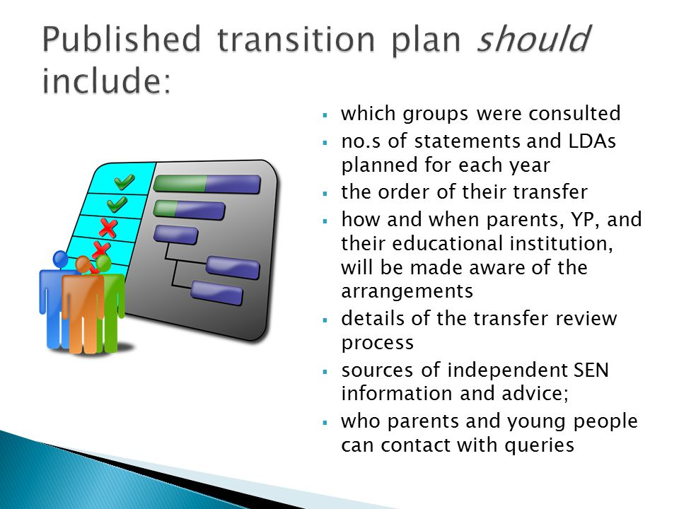 Published transition plan should include: