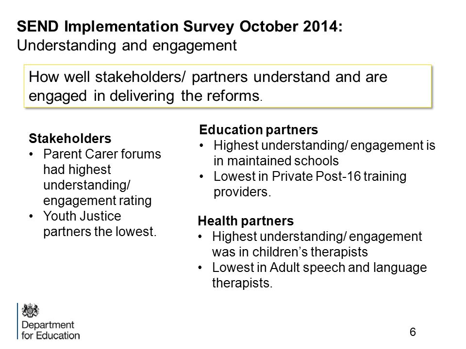 SEND Implementation Survey October 2014: Understanding and engagement