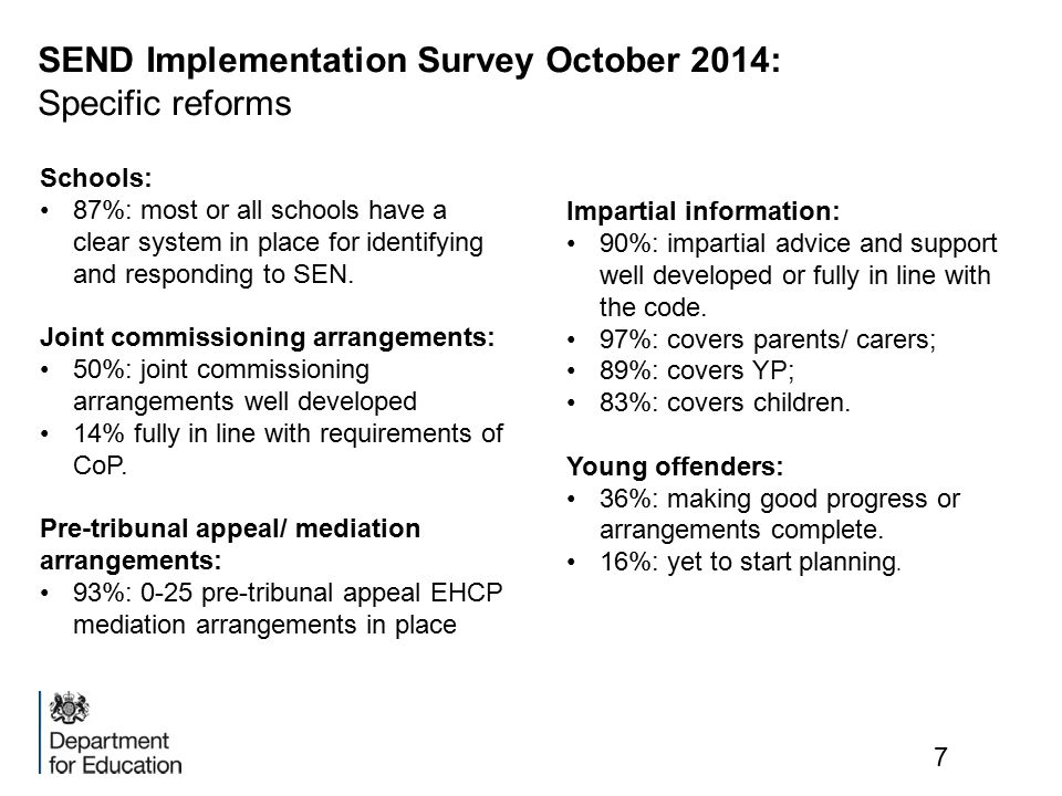 SEND Implementation Survey October 2014: Specific reforms