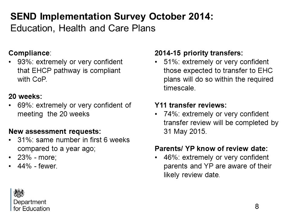 SEND Implementation Survey October 2014: Education, Health and Care Plans