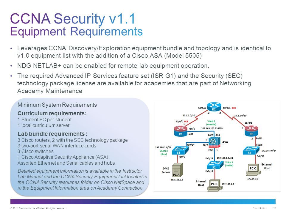 CCNA Security v1.1 Equipment Requirements