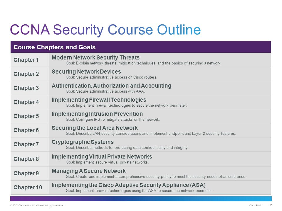 CCNA Security Course Outline