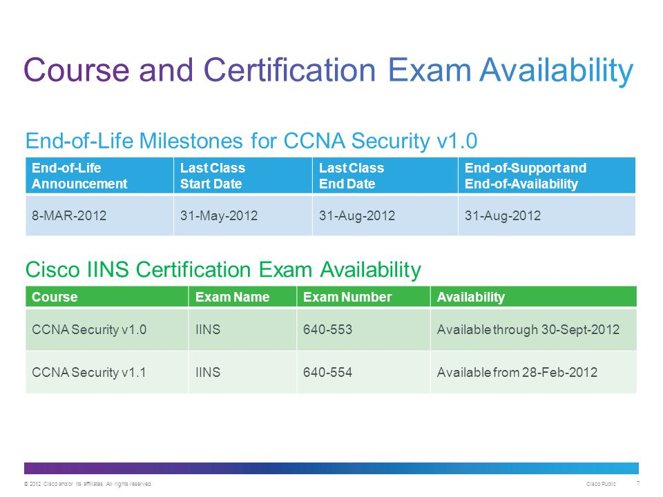 Course and Certification Exam Availability