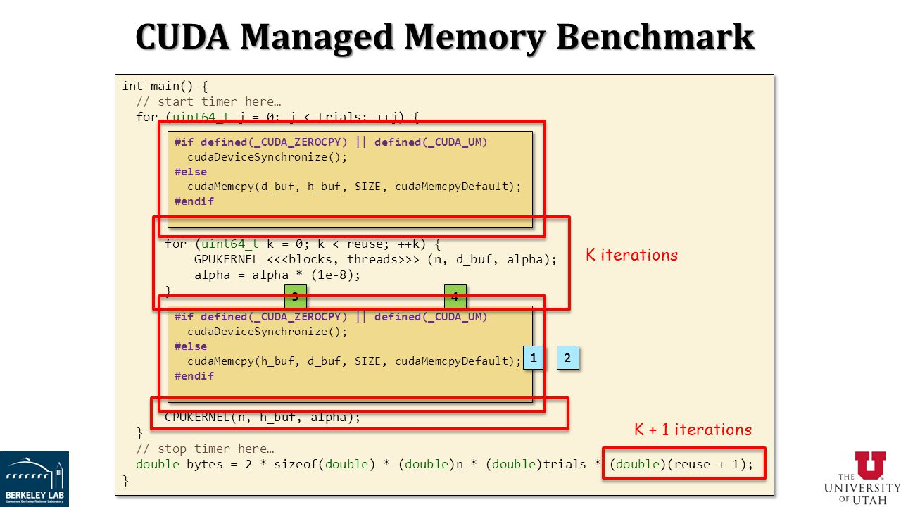 CUDA Managed Memory Benchmark