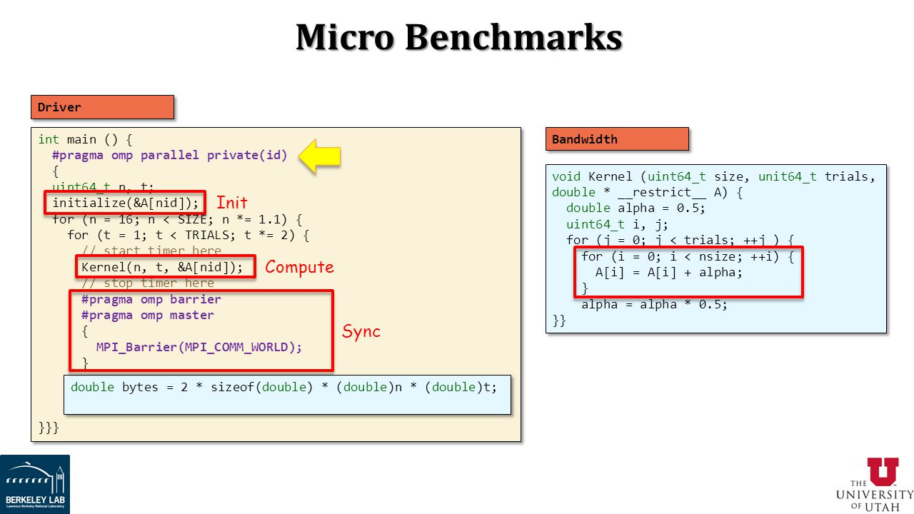 Micro Benchmarks Init Compute Sync Driver