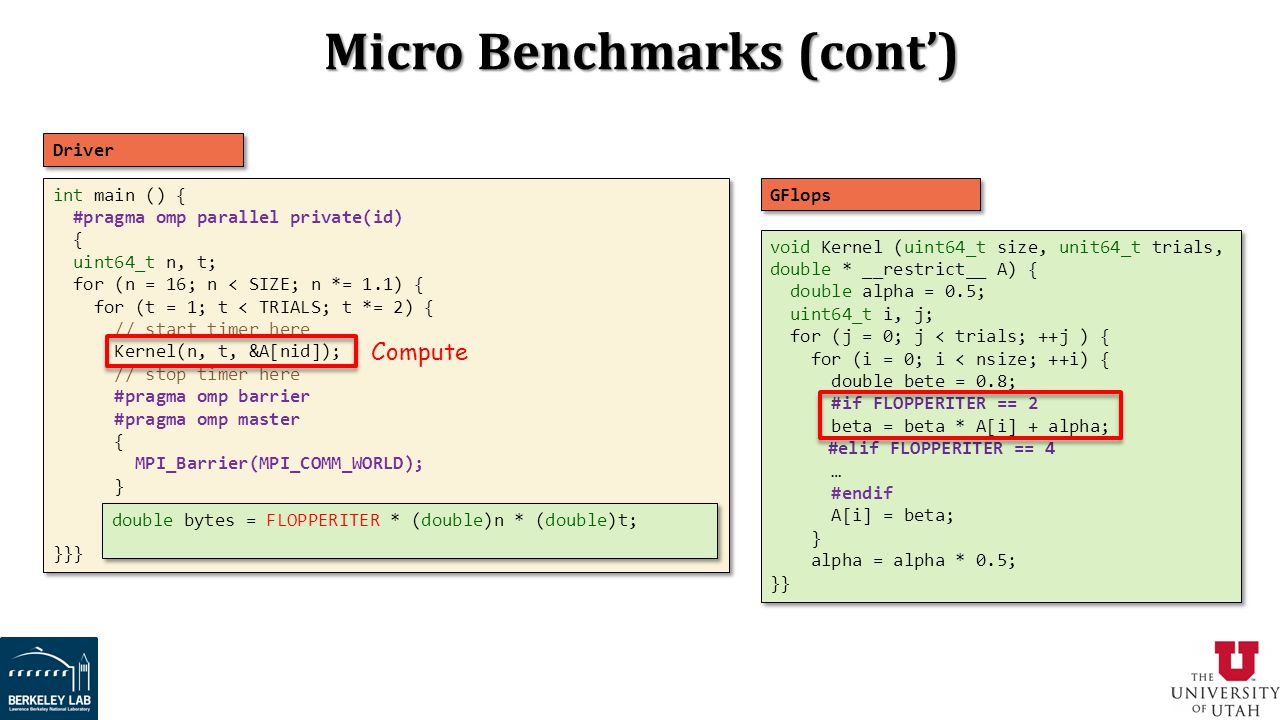Micro Benchmarks (cont')