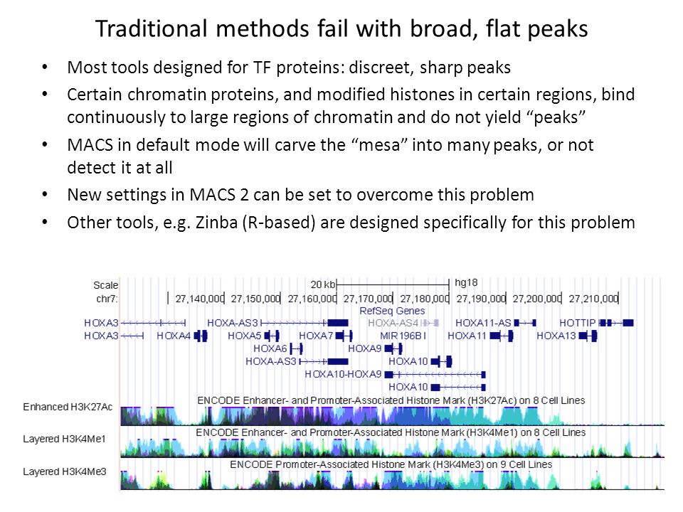Traditional methods fail with broad, flat peaks