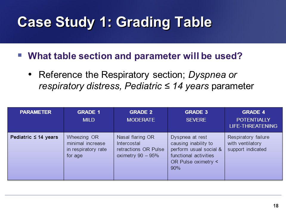 Case Study 1: Grading Table