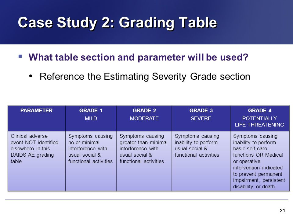 Case Study 2: Grading Table