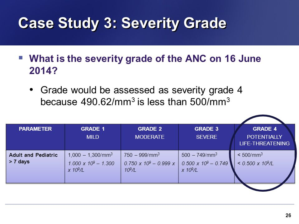 Case Study 3: Severity Grade