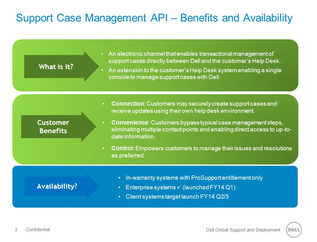 Support Case Management API – Benefits and Availability