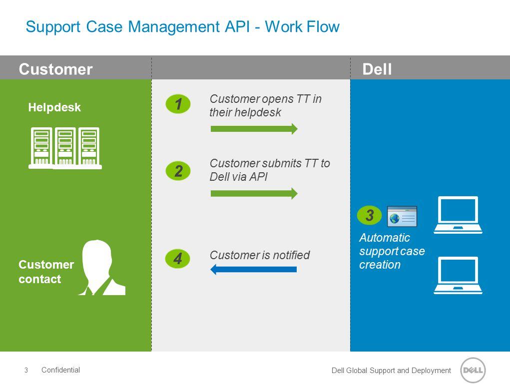 Support Case Management API - Work Flow