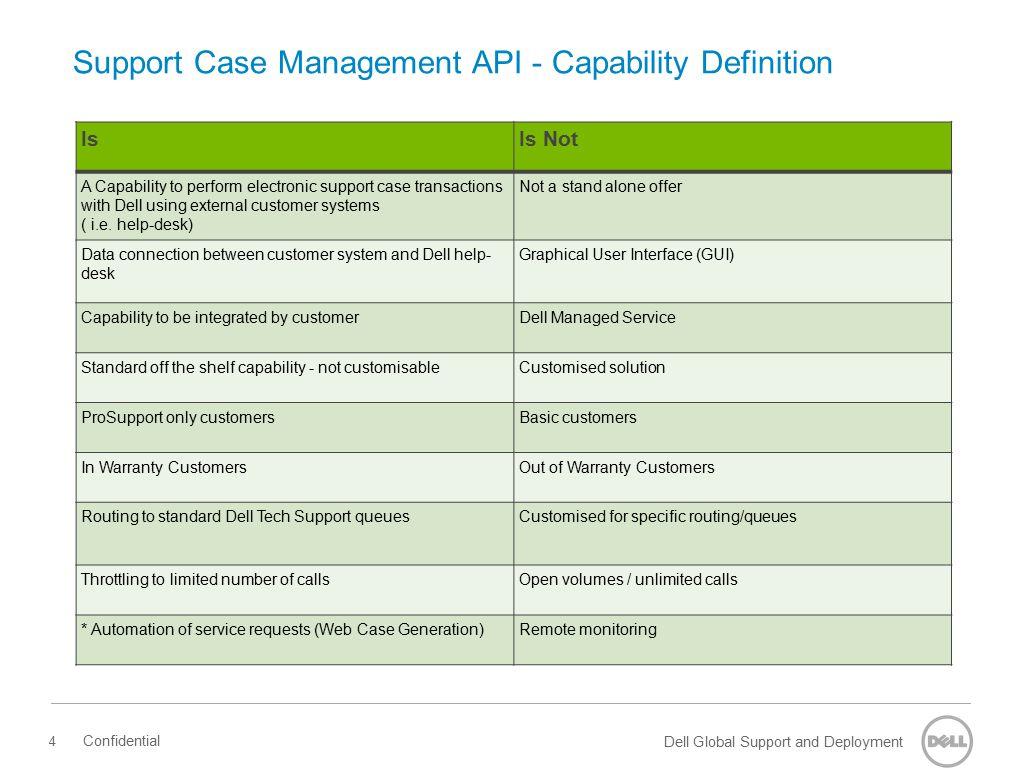 Support Case Management API - Capability Definition