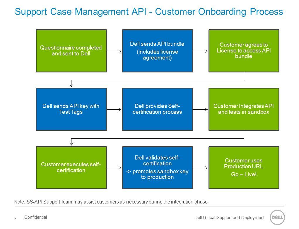 Support Case Management API - Customer Onboarding Process