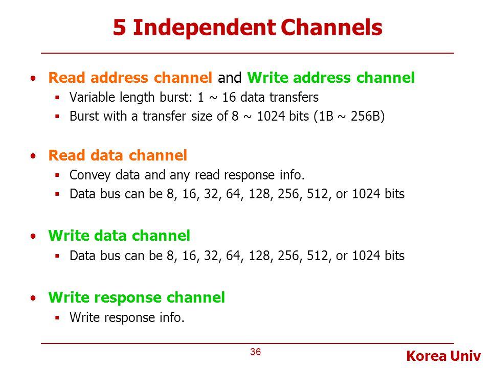 5 Independent Channels Read address channel and Write address channel