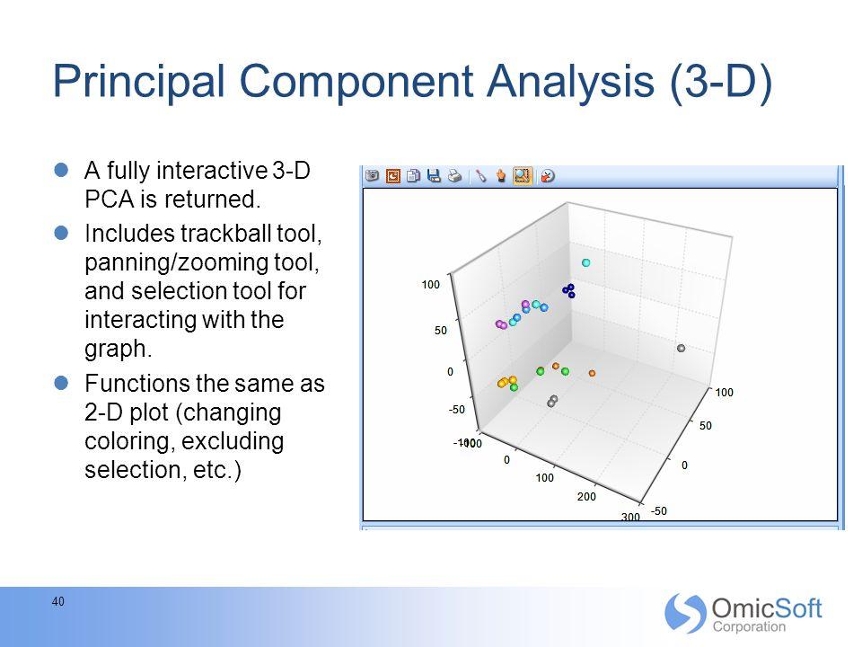 Principal Component Analysis (3-D)