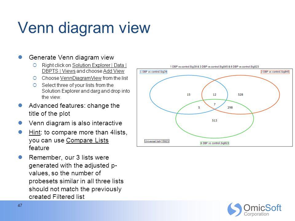 Venn diagram view Generate Venn diagram view