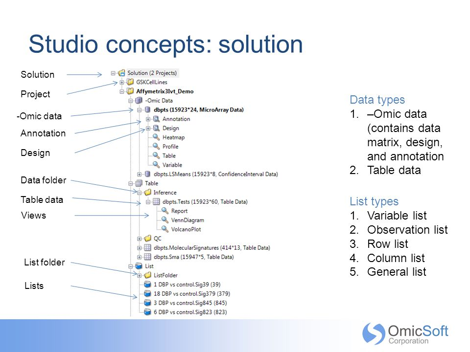 Studio concepts: solution