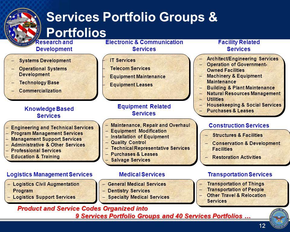 S&E Portfolio Groups & Portfolios