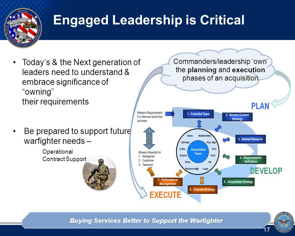 Leadership Roles & Responsibilities