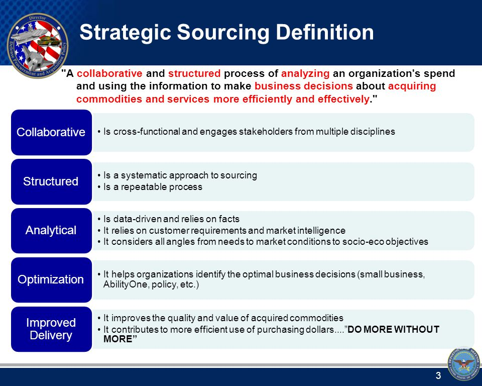 What Strategic Sourcing is Not