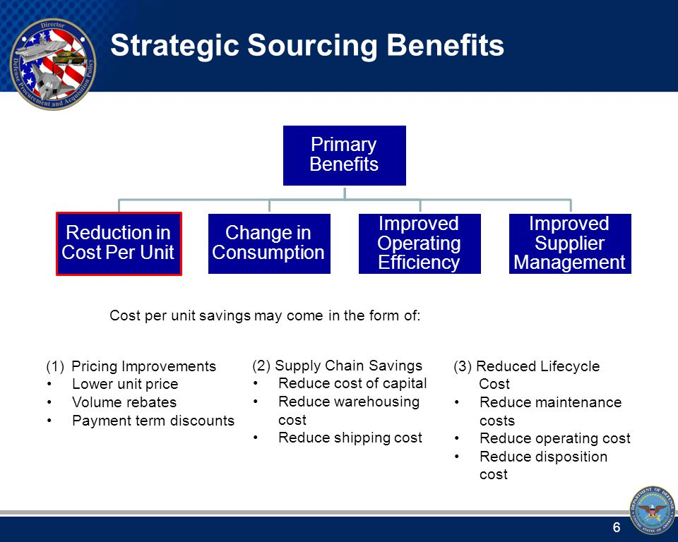 Strategic Sourcing Benefits (cont.)